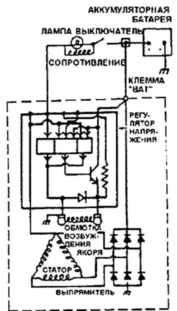 работу генератора или