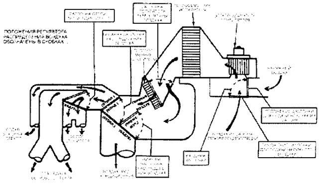 блока кондиционера воздуха